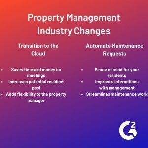 Property Mangement Industry Changes