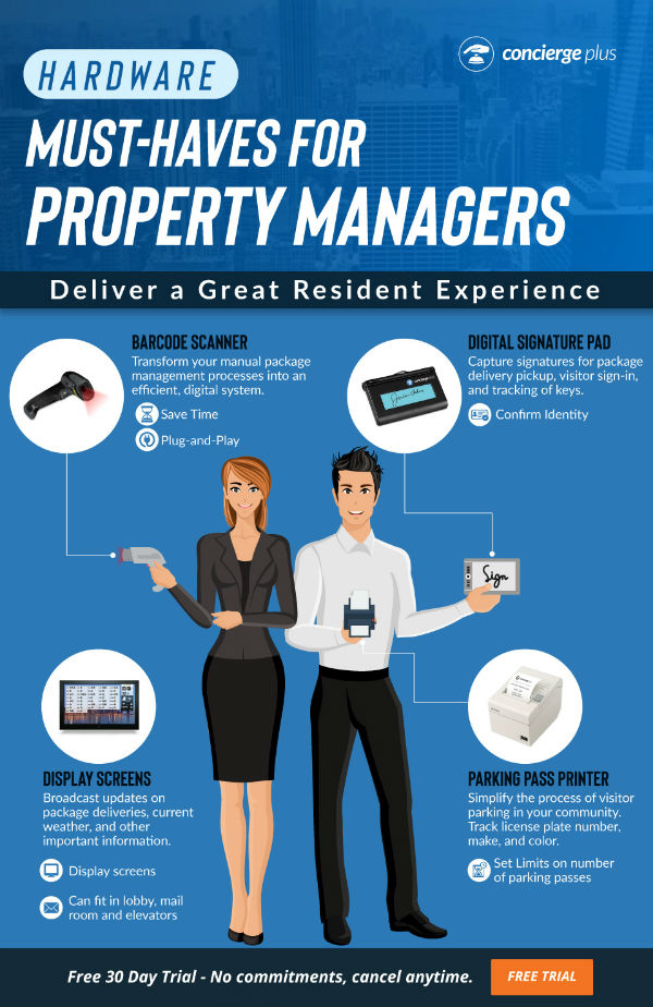 Hardware for Property Managers